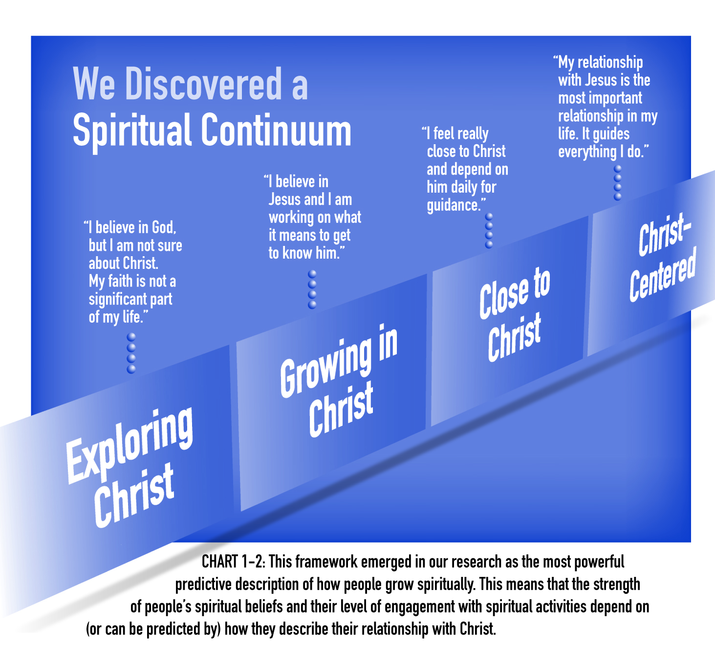 what is church growth pdf